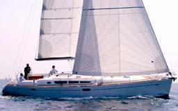 Sail Yacht Charter Mumbai